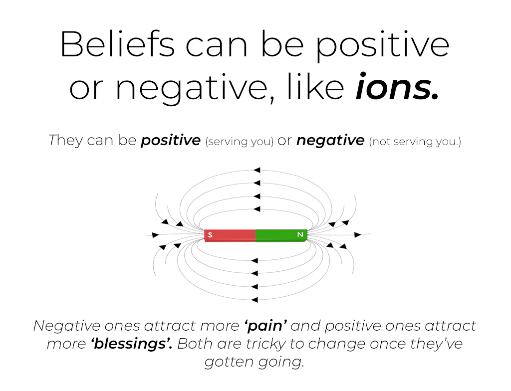 Beliefs Are Positive And Negative