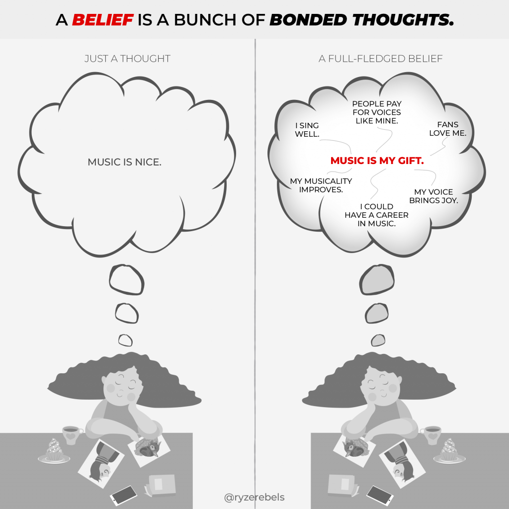 Thought Vs. Belief
