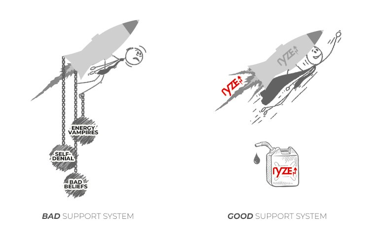 Why_Need_Support2