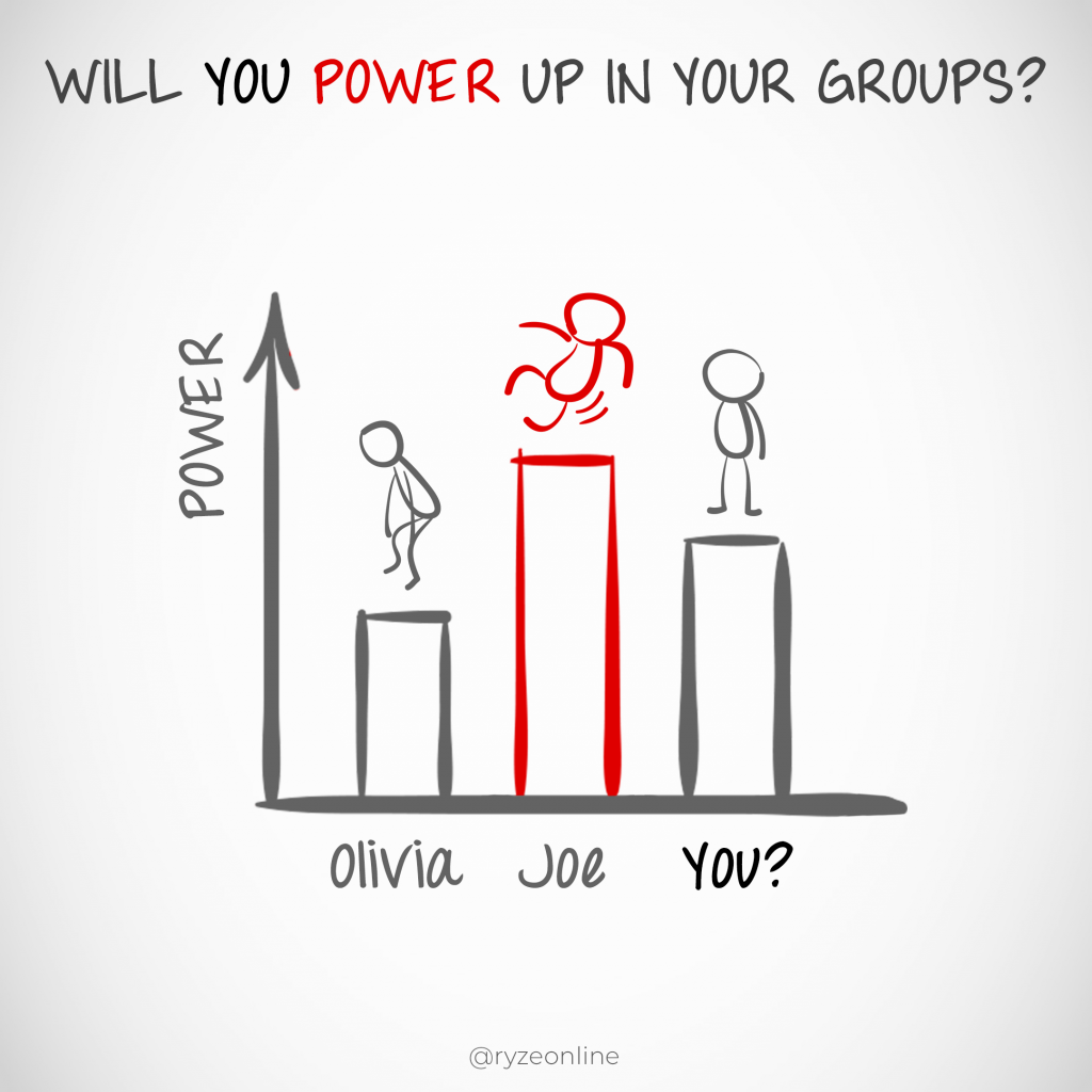 Power Levels In Social Groups