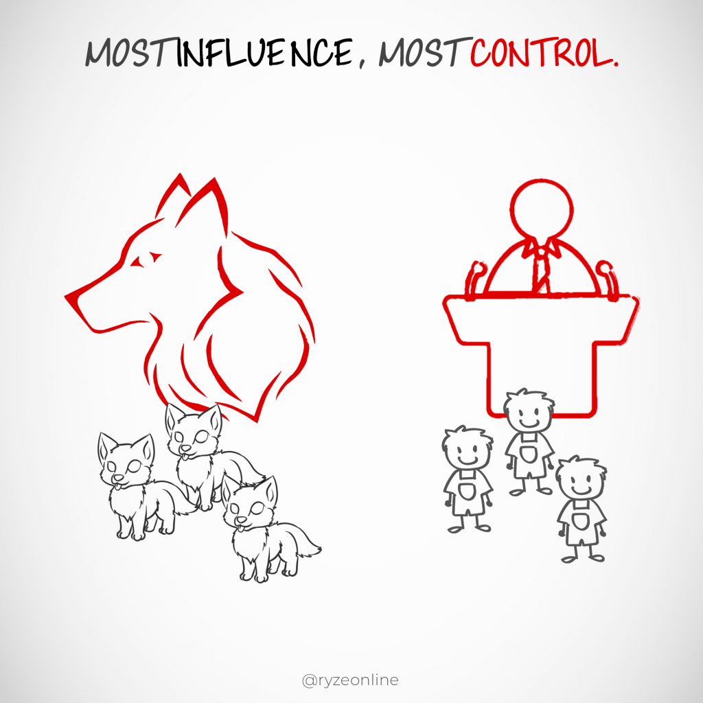 Most Influence, Most Control