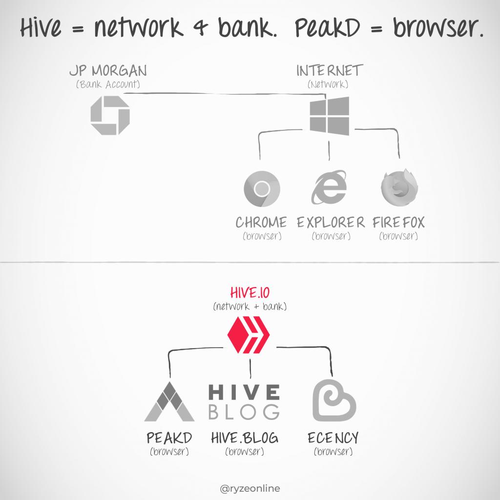 Hive Basic - 060 - Internet Example