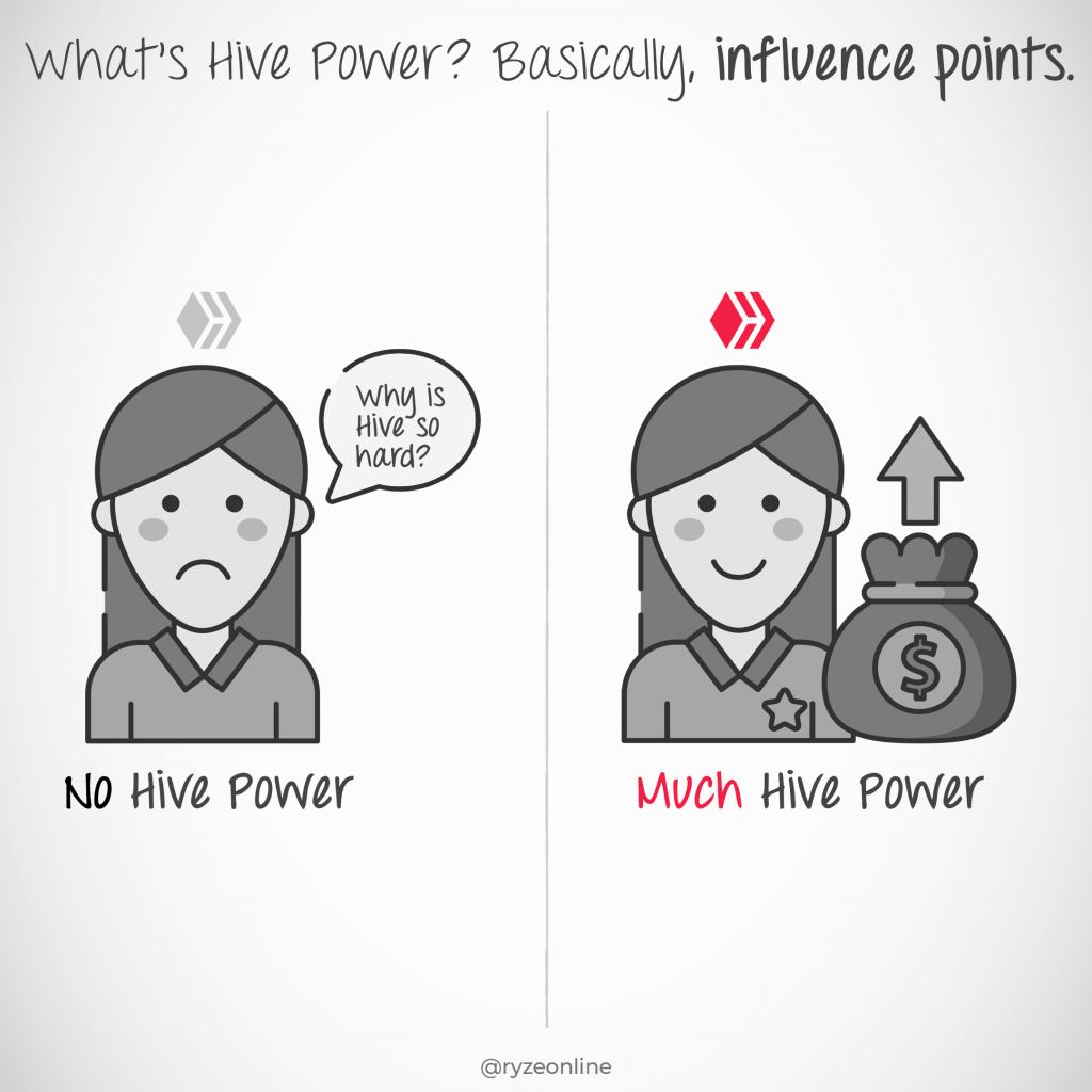 Hive Basic - 080 - Hive Power