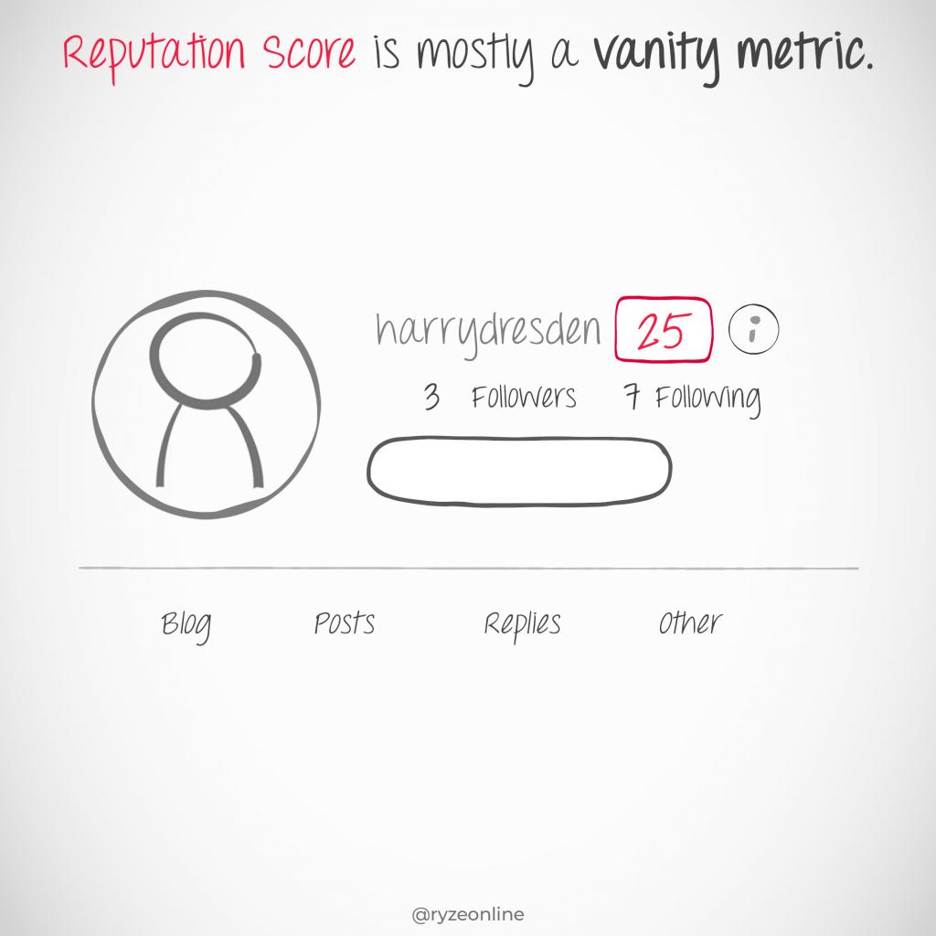 Hive Basic - 140 - Reputation Score