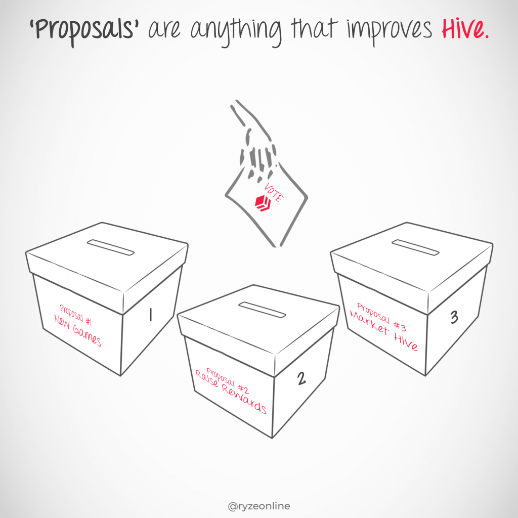 Hive Basic - 210 - Proposals