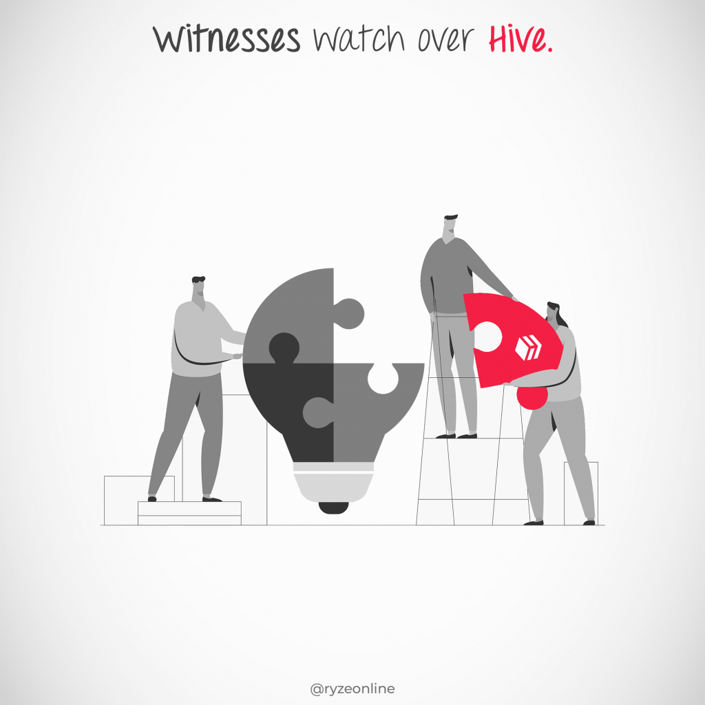 Hive Basic - 220 - Witnesses