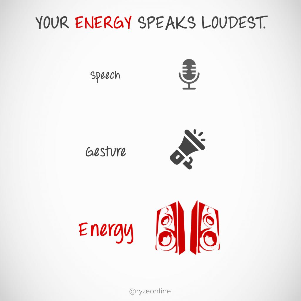 Speech, Gestures, Energy
